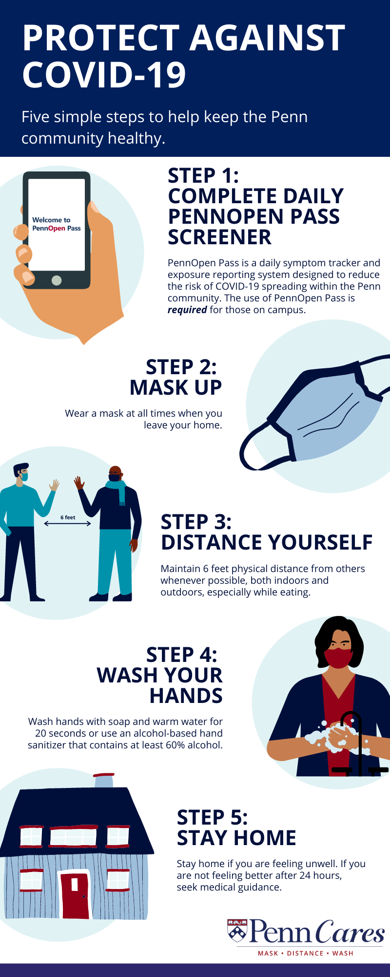 Steps to reduce the spread of COVID-19 on Penn's Campus, including completing daily PennOpen Pass, wearing a mask, remaining physically distant, washing hands, and staying home when sick.